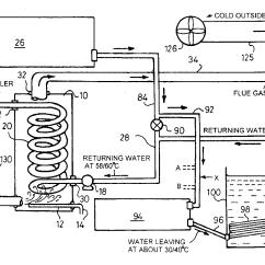 Gravity Hot Water Wiring Diagram Dodge Neon Diagrams Of Heating System Piping Imageresizertool Com