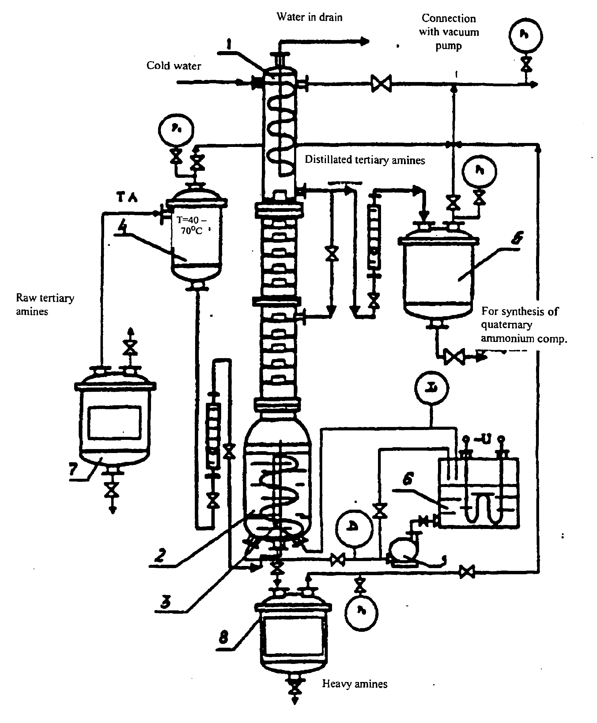 still diagram rectifying plant for purifying