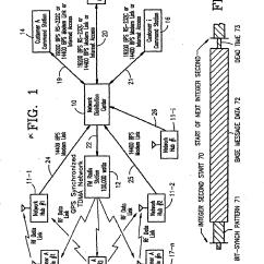 Sun Tach Wiring Diagram Sony Deck Tune Tachometer Tachometers Vintage