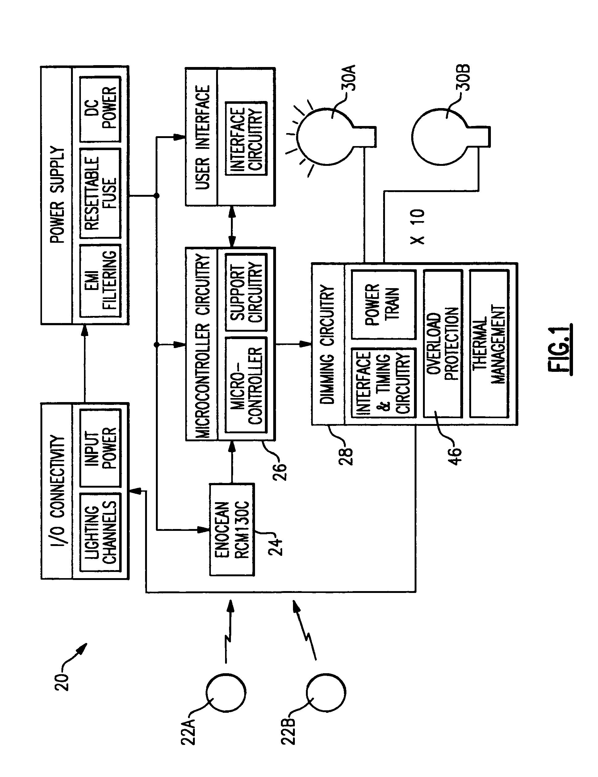 International truck fuse panel diagram