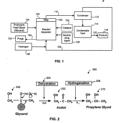 Propylene Phase Diagram Ford Econoline Radio Wiring Patent Ep2298720a2 Process For Converting Glycerol To