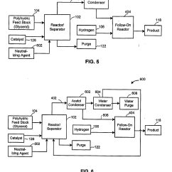 Propylene Phase Diagram Water Heater Thermostat Wiring Patent Ep2298720a2 Process For Converting Glycerol To