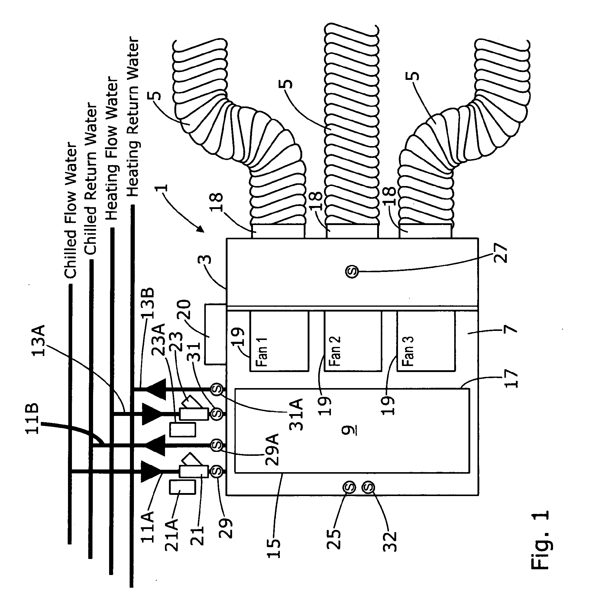 fan coil unit wiring diagram fetal pig internal anatomy patent ep2481996a1 a air conditioning system