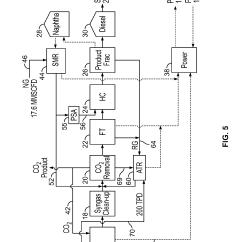Fischer Tropsch Process Flow Diagram Ford 4000 Rds Wiring Patent Ep2487225a1 Enhancement Of