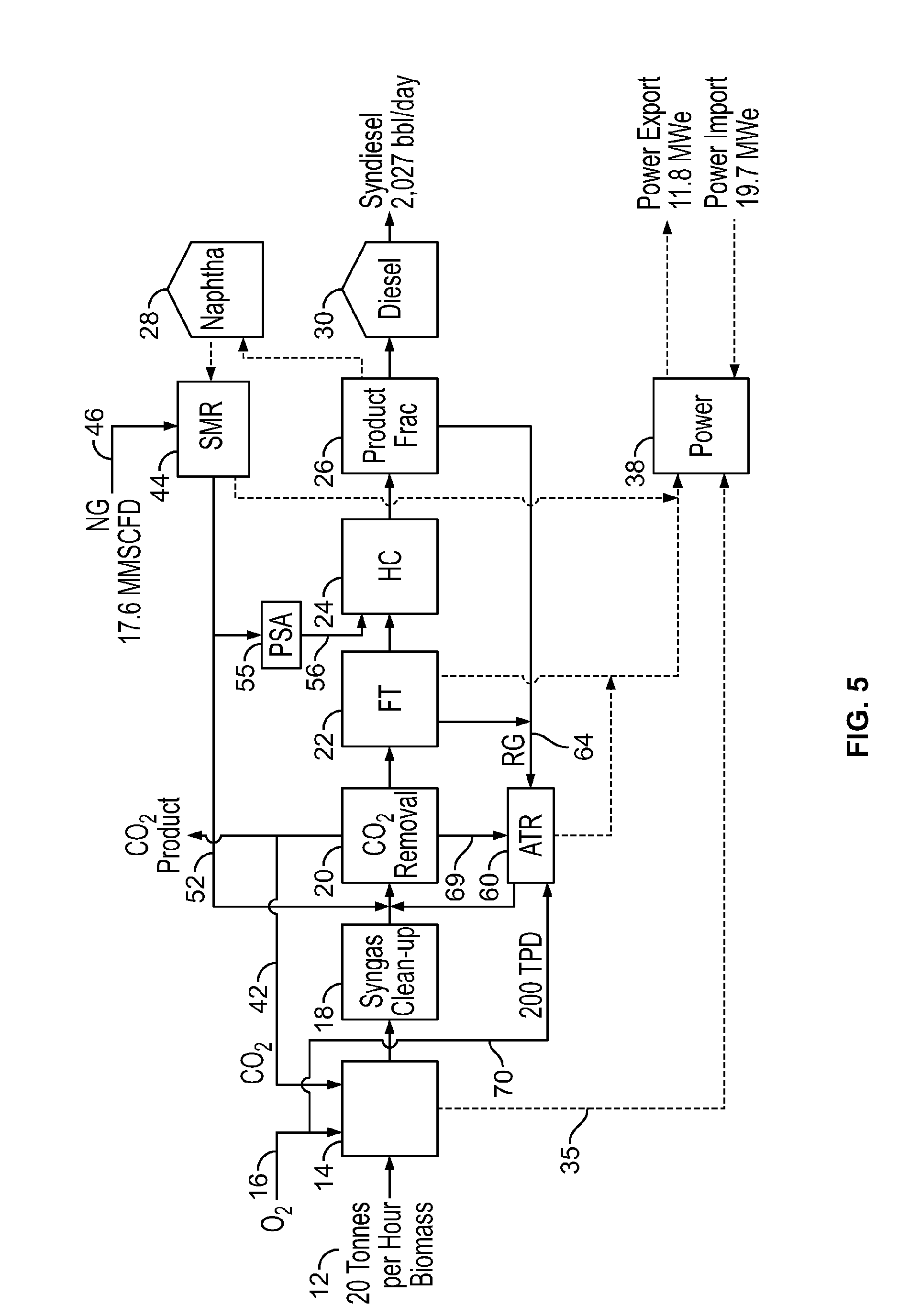 fischer tropsch process flow diagram how to draw a circle of induction motor patent ep2487225a1 enhancement