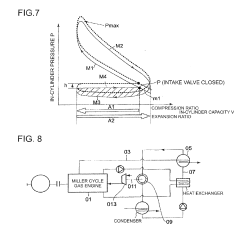 Pv Diagram For A Piston Wiring House Lighting Patent Ep2489861a1 Miller Cycle Engine Google Patents