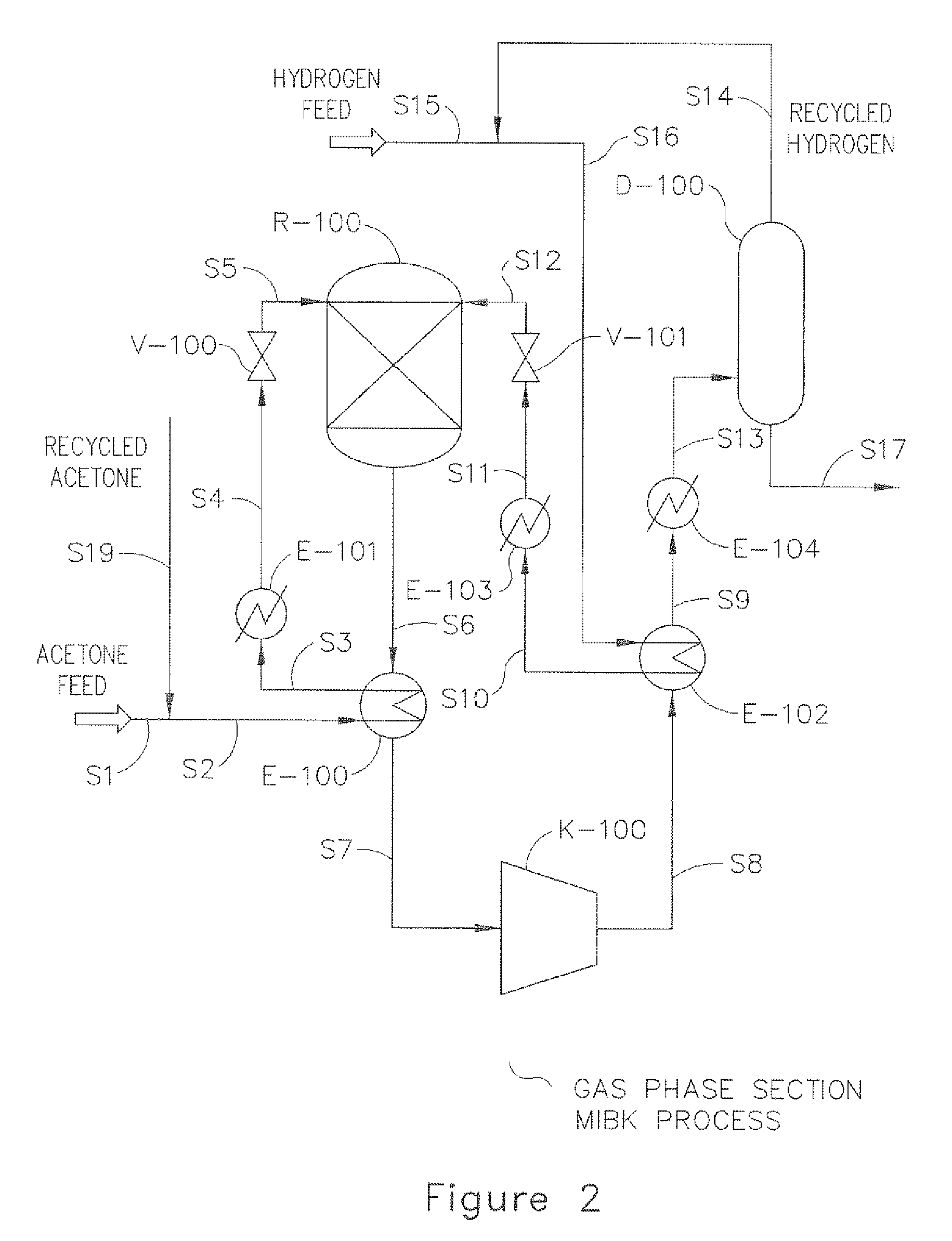 Patent ep2532642a2 low pressure one step gas phase process for diagram of pyrolysis process flow process flow map