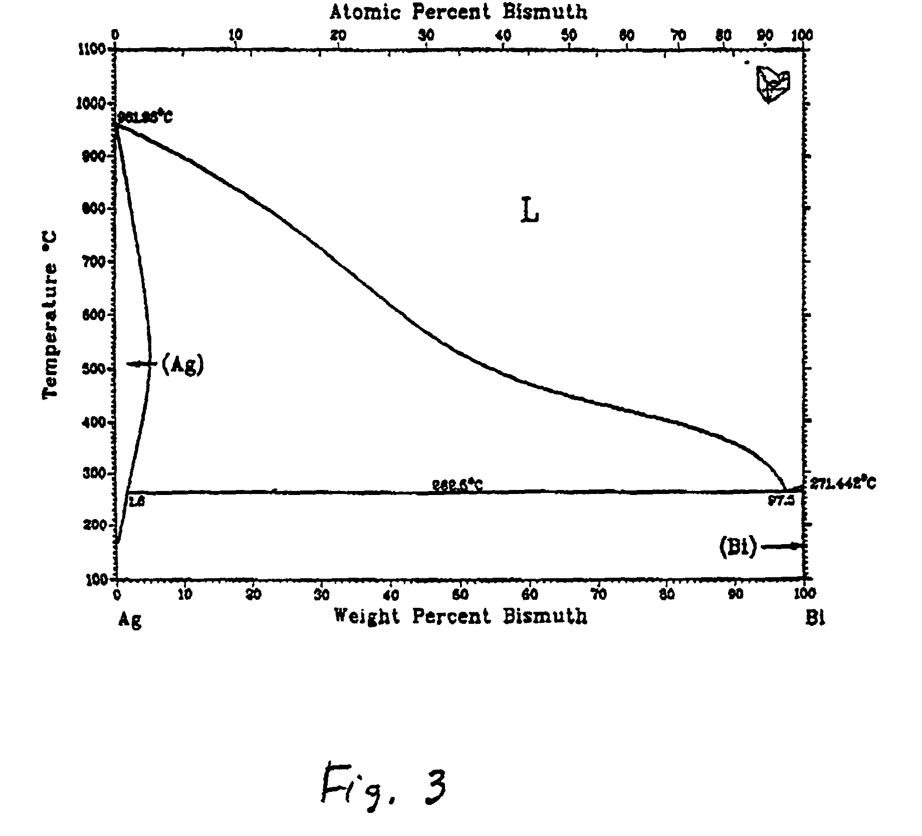 gold silver copper phase diagram nissan altima stereo wiring lead liquid elsavadorla