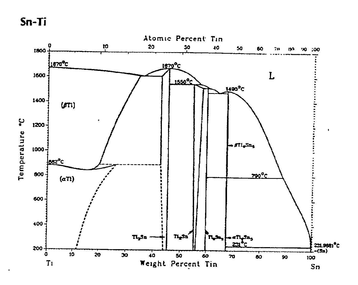 cobalt electron dot diagram pass amp seymour switches wiring of tungsten rubidium elsavadorla