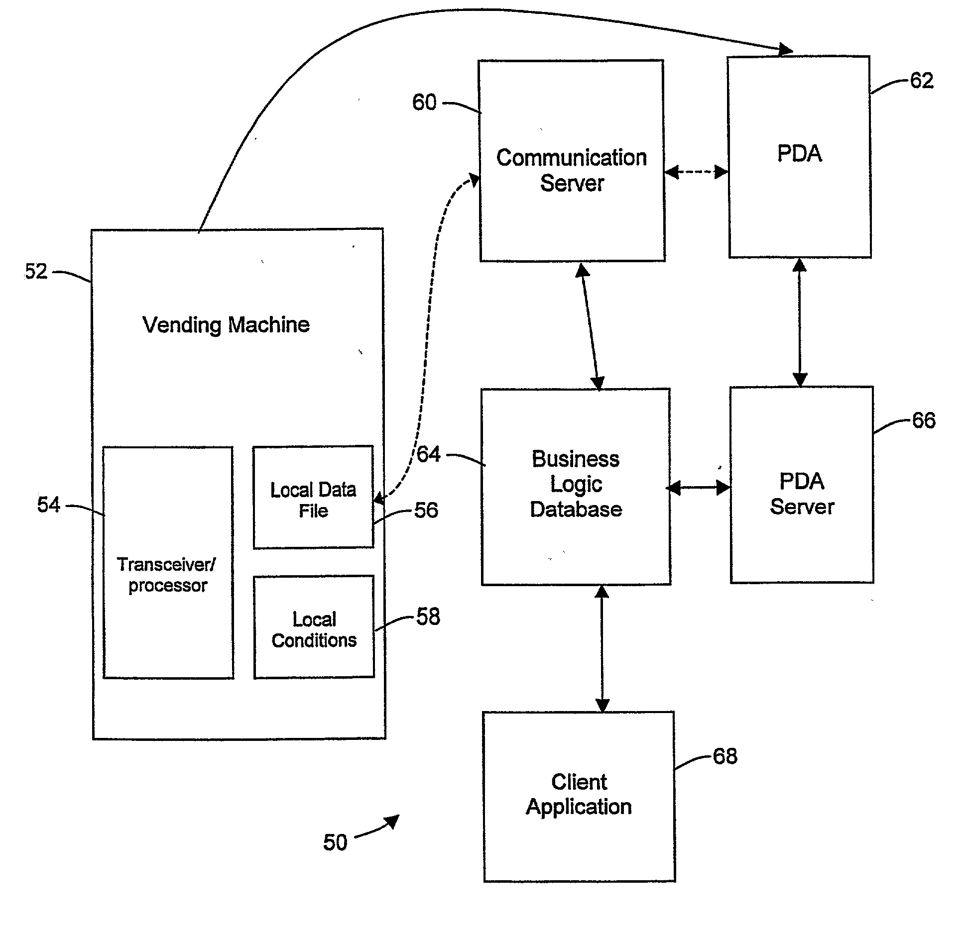 state machine diagram in block 2010 ford ranger wiring patent us20030074106 system and method of extracting