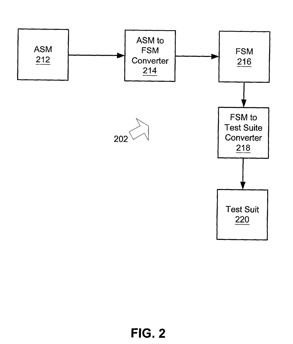 medium resolution of draw state machine models of the control software for the software for a dvd player