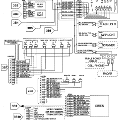 Federal Signal Pa300 Siren Wiring Diagram Parts Of A Light Microscope Whelen Control Head Get Free Image