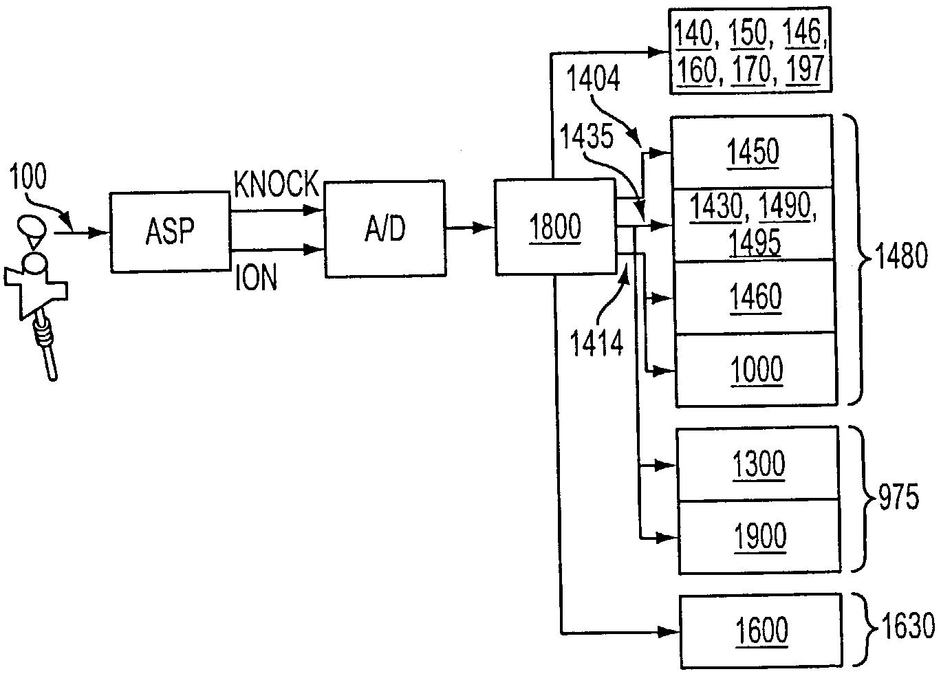 2005 Hyundai Santa Fe Fuse Box | Wiring Diagram Database