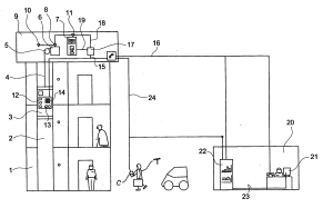 Patent US20040094366  Device and method for remote