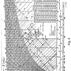 Steam Table Diagram Fantastic Fan Wiring Mollier Of Water Solubility Elsavadorla