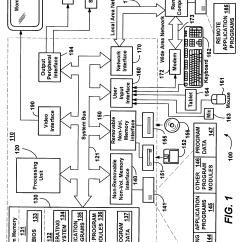 Nexon Car Alarm System Wiring Diagram 2003 Buick Rendezvous 62 Schwabenschamanen De
