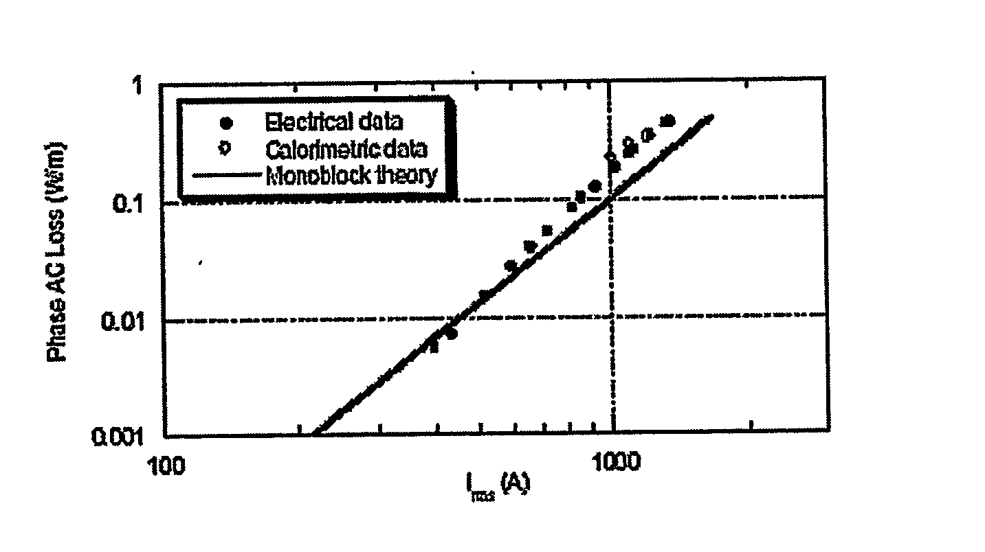 Figure 13 3 Power Triangle Images