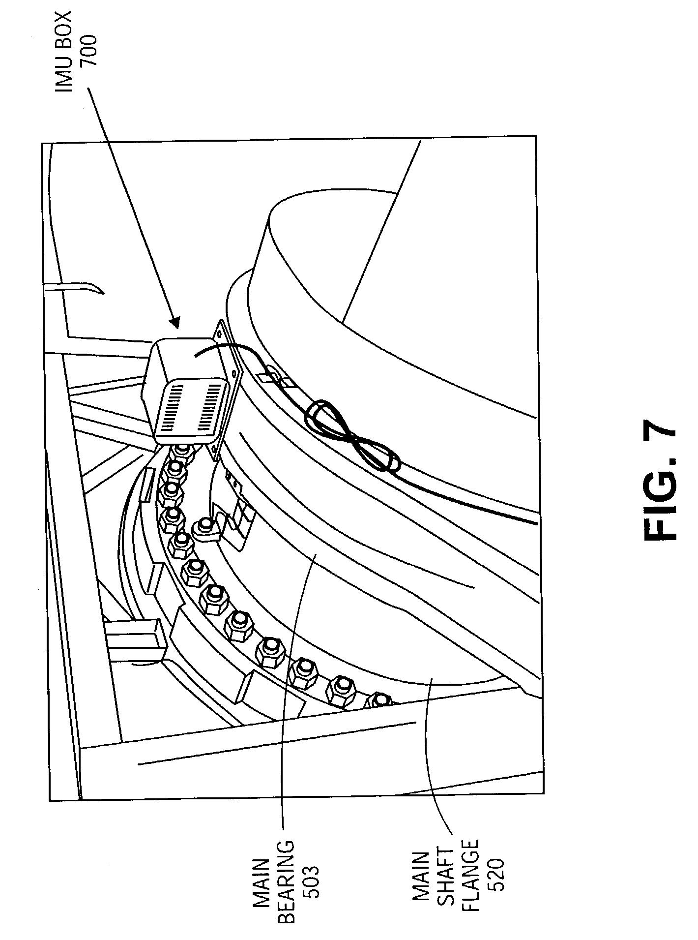 Attractive 1970 mg midget wiring diagram festooning electrical