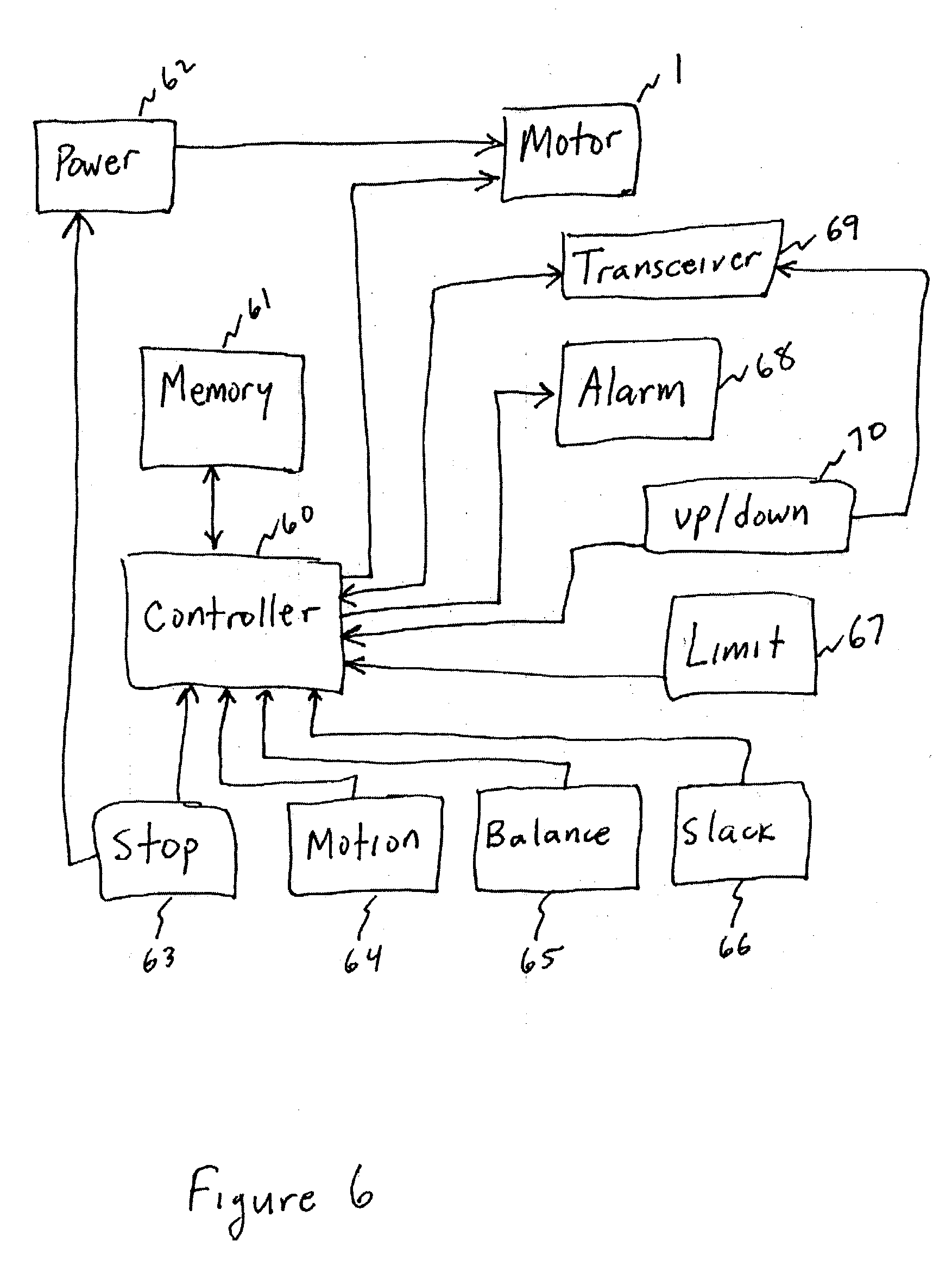 US20040238804A1 20041202 D00006 gfci wiring diagram feed through method,Wiring A Gfci Circuit