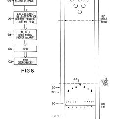 Bowling Lane Dimensions Diagram 4 Way Round Trailer Plug Wiring Of A Alley Museum Elsavadorla
