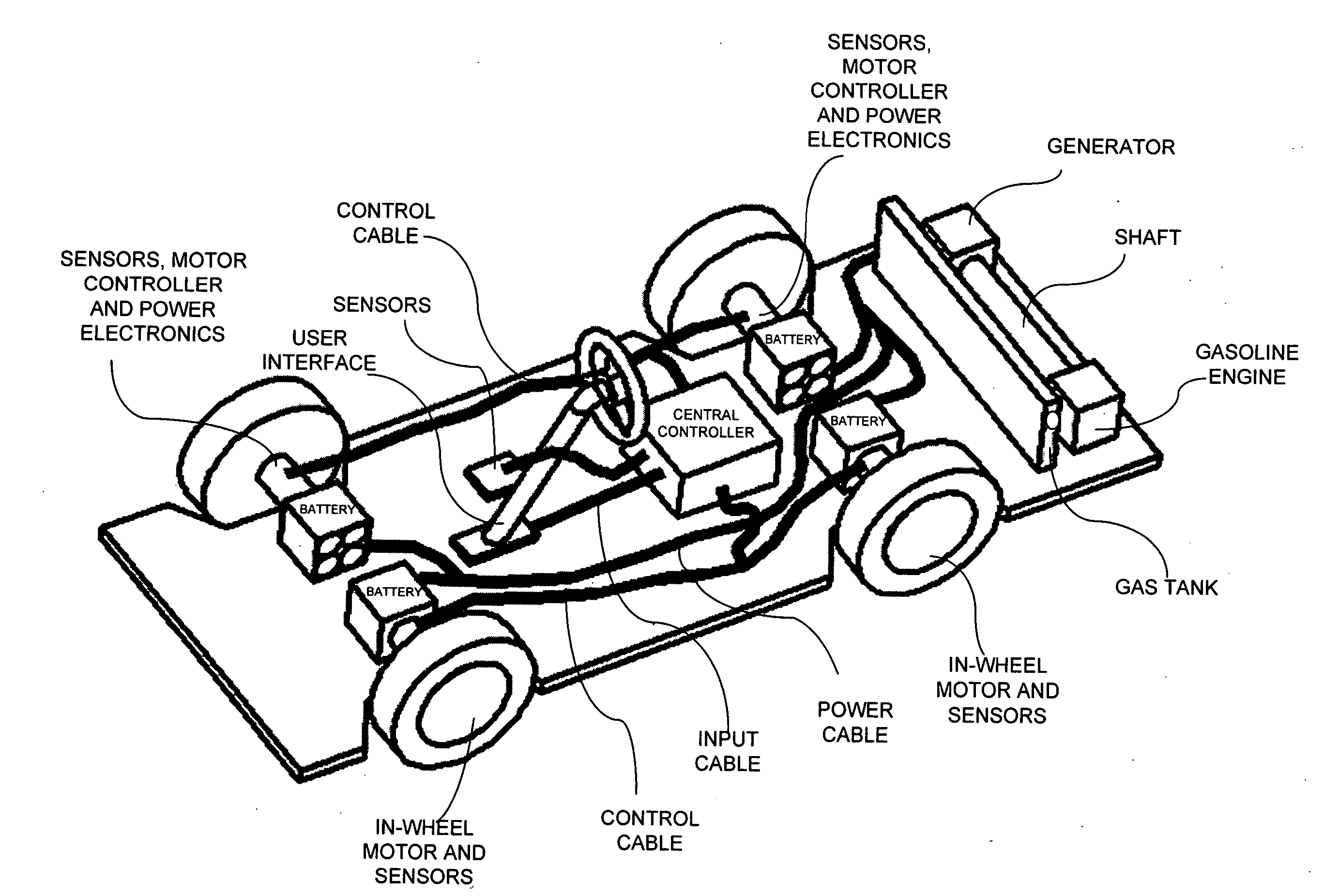 Diagram Of A Hybrid Car