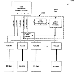 Rain Bird Wiring Diagram Draw Solenoid Irrigation System