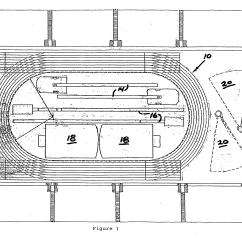 Track And Field Diagram Read Write Think Venn Patent Us20050107172 Arena Google Patents