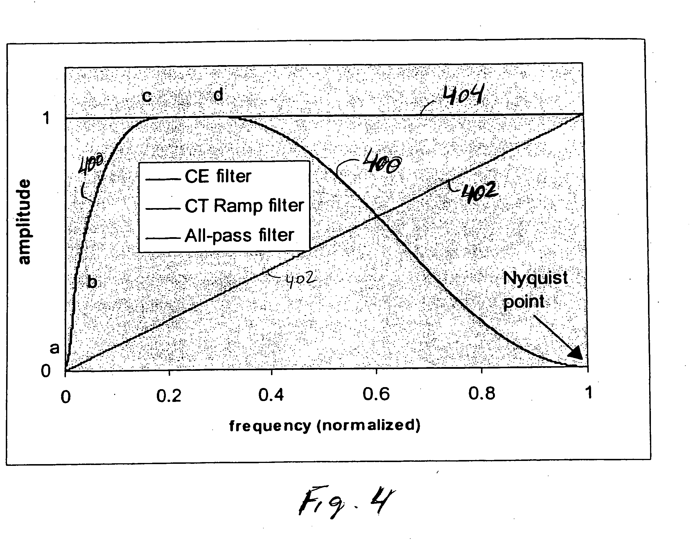 Filter Calculation For X Ray Tomosynthesis