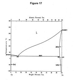 diagramme de phase azote nitrogen phase diagram nitrogen mo diagram elsavadorla  [ 2064 x 2217 Pixel ]