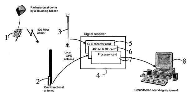 Patent US20050173590 Radiosonde system radiosonde