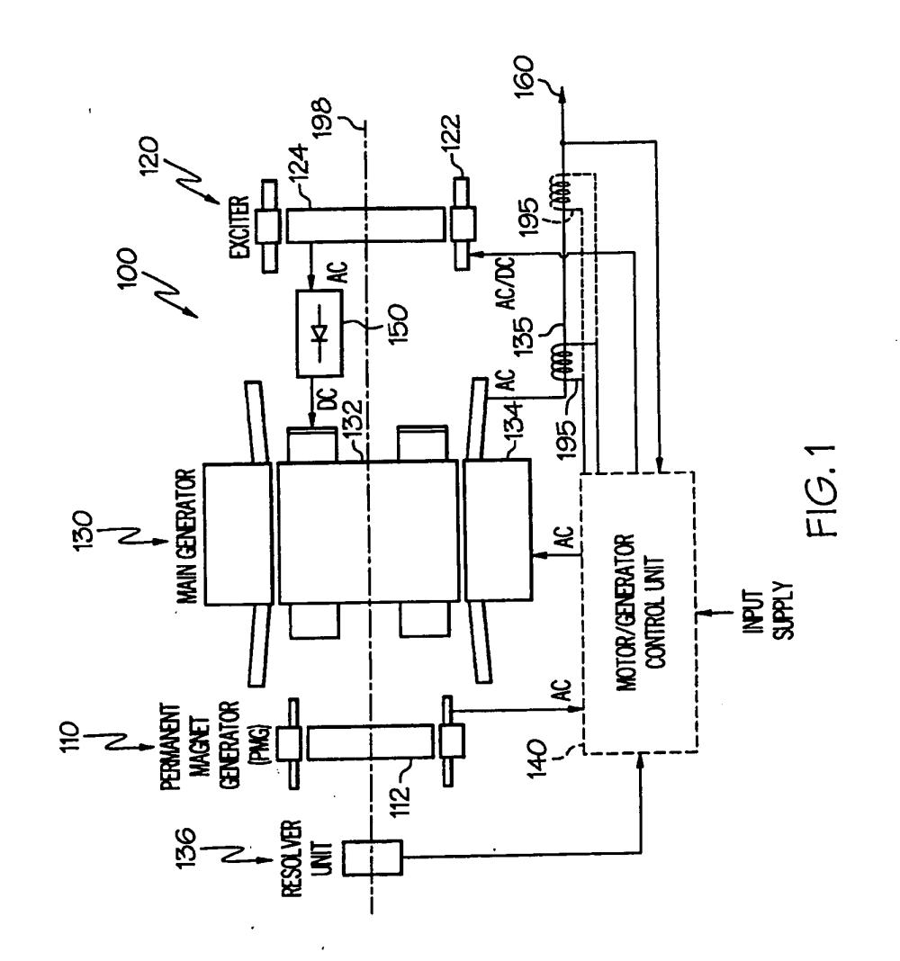 medium resolution of be124 sel generator control panel wiring diagram aircraft power generation astronics aircraft starter