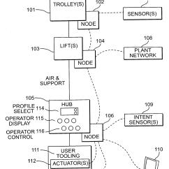Automotive Wiring Diagram Tutorial How To Make A Pareto Auto Crane 3203 30 Images