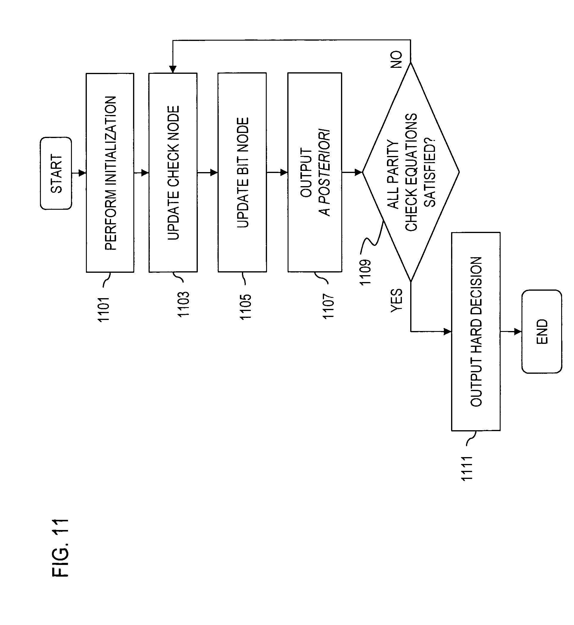 constellation diagram of 16 psk passtime gps wiring patent us20050271160 bit labeling for amplitude phase