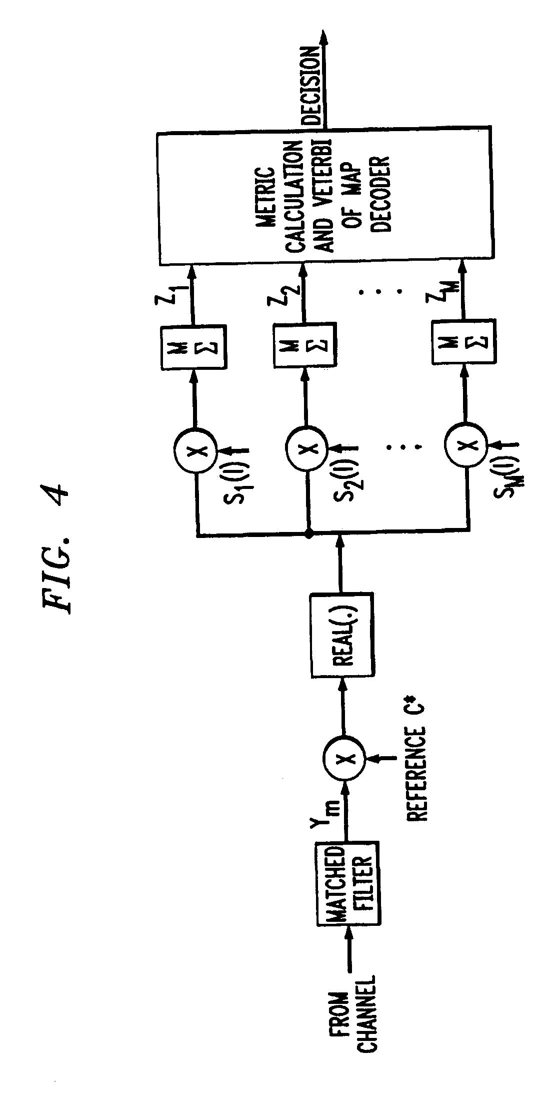 flow diagram vs value stream map , 1997 nissan quest wiring diagram ,  bobcat 743 altenator wiring diagram , melex solenoid wiring diagram model  212