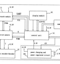 bluetooth headset circuit diagram ndash the wiring diagram [ 3065 x 1879 Pixel ]