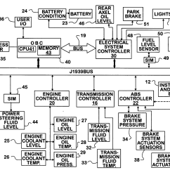 Cdl Pre Trip Inspection Diagram Ford Focus Radio Wiring Patent Us20060069475 User Adaptive Automated
