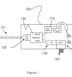 corning adsl vdsl pots splitter wiring diagram 46 wiring vdsl premise wiring vdsl2 wiring diagram [ 1873 x 1213 Pixel ]