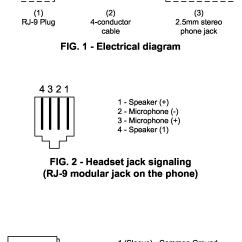 Phone Plug Wiring Diagram 4 Way Flat 3 5mm Headset Jack Dimensions