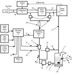 3406e Jake Brake Wiring Diagram 1996 Jeep Grand Cherokee Cat 3406c Engine 3512c