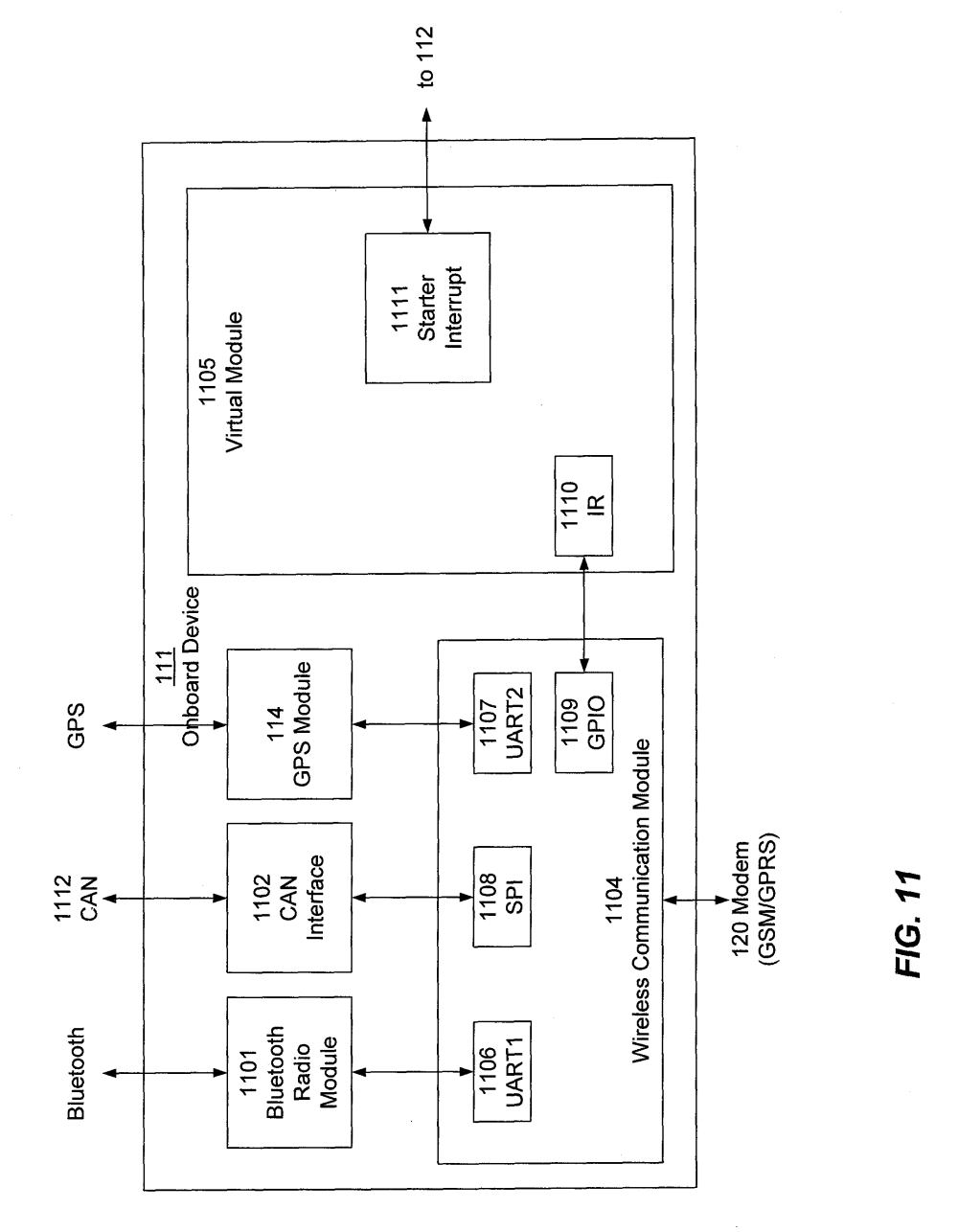 medium resolution of us20070185728a1 20070809 d00011 patent us20070185728 starter interrupt device incorporating loan plus gps wiring