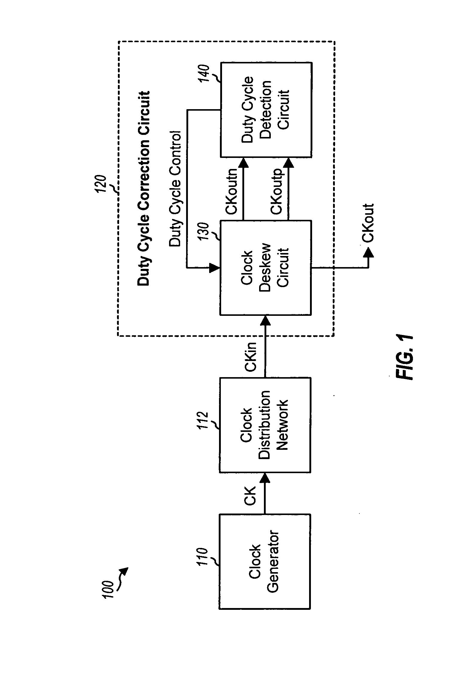 Ευρεσιτεχνίες US20070290730 - Duty cycle correction circuit - Ευρεσιτεχνίες Google