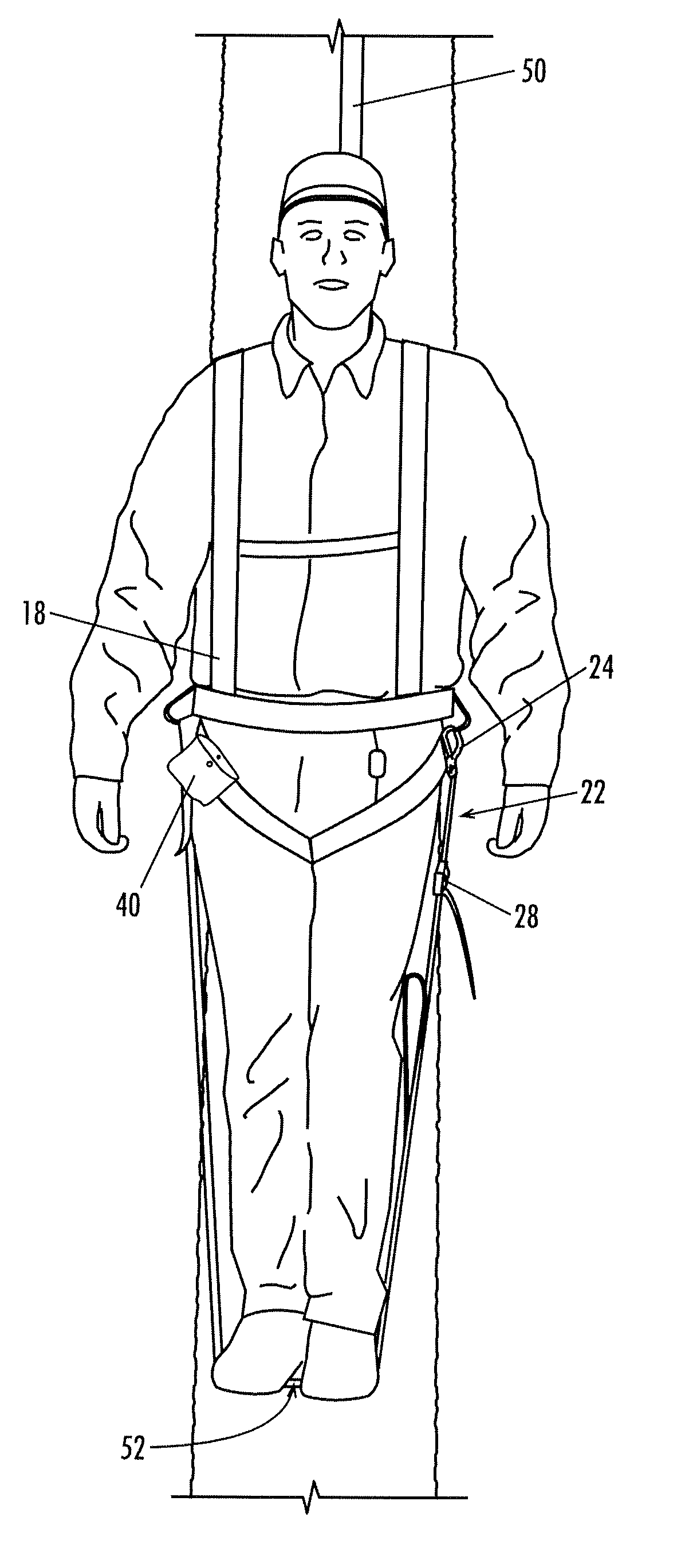 Safety Harness Equipt