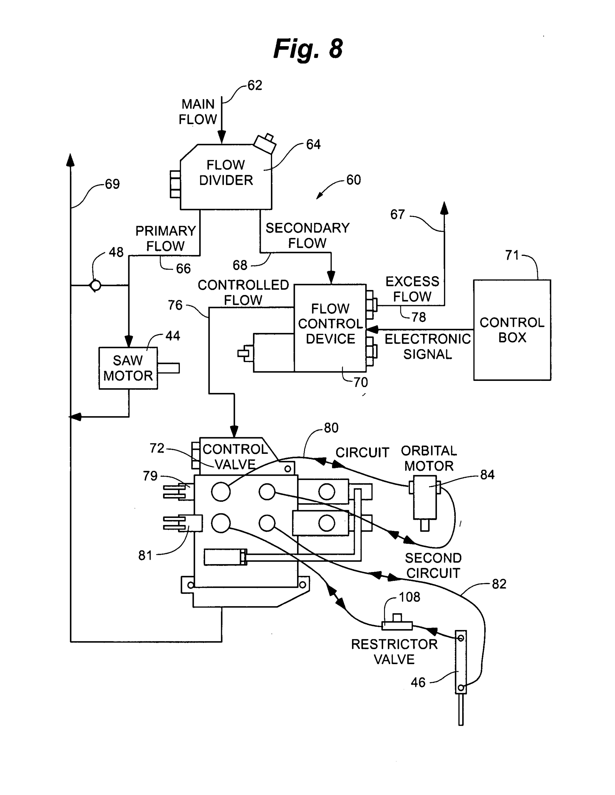 hight resolution of patent us20080017182 vehicle mounted hydraulic slab cutter bypass circuit diagram circuit diagram hydraulic cutter