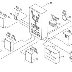 Shunt Signal Wiring Diagram Folder Tree Patent Us20080030318 Emergency Power Shutdown Management