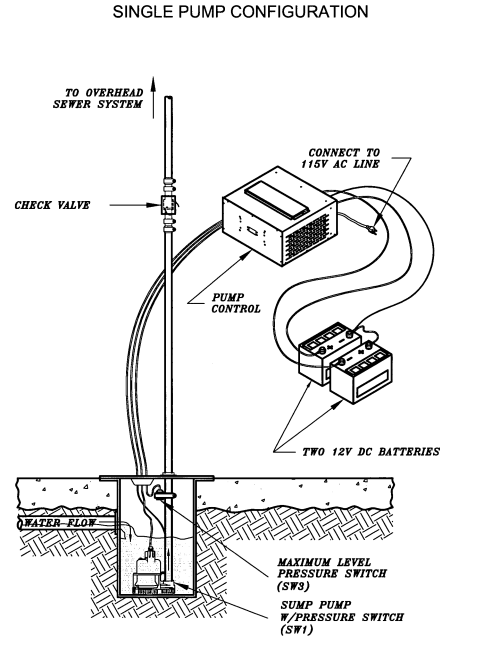 small resolution of  liberty alternating sump pump wiring diagram on oil pump wiring diagram float switch wiring diagram
