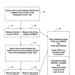 Earth Fault Loop Impedance Diagram Skin Worksheet Patent Us20080036466 Method For Detecting Electrical