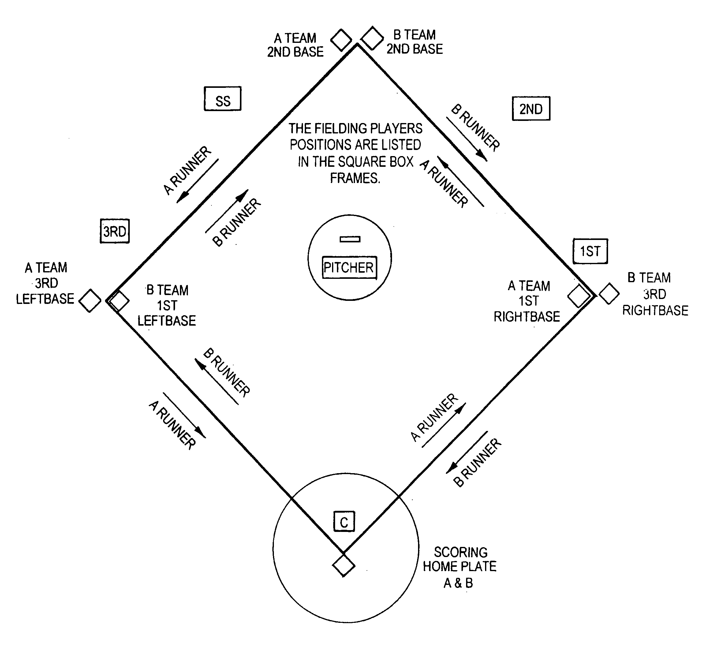 Pin Baseball Field Diagram