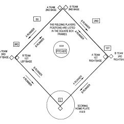 Simple Bat Diagram Electric Wall Heater Wiring Pin Baseball Field On Pinterest
