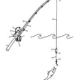 fishing rod and reel diagram photo 5 [ 1308 x 1577 Pixel ]