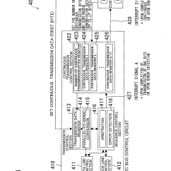 Uart Timing Diagram Star Bus Network Topology I2c高位 长春高位货架 快递员被打 高位截瘫 高位货架 刘岩高位截瘫后的生活